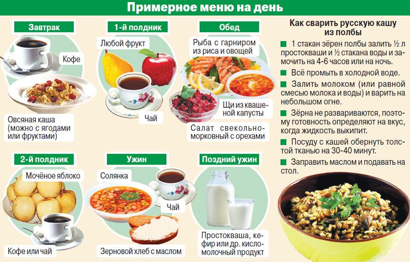 Как начать правильно питаться меню