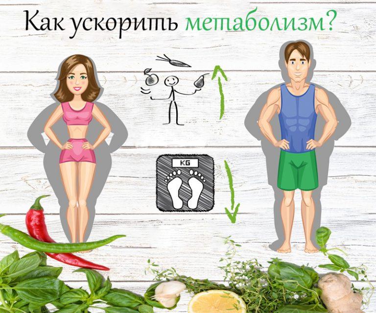 Как ускорить обмен веществ в организме женщины чтобы похудеть