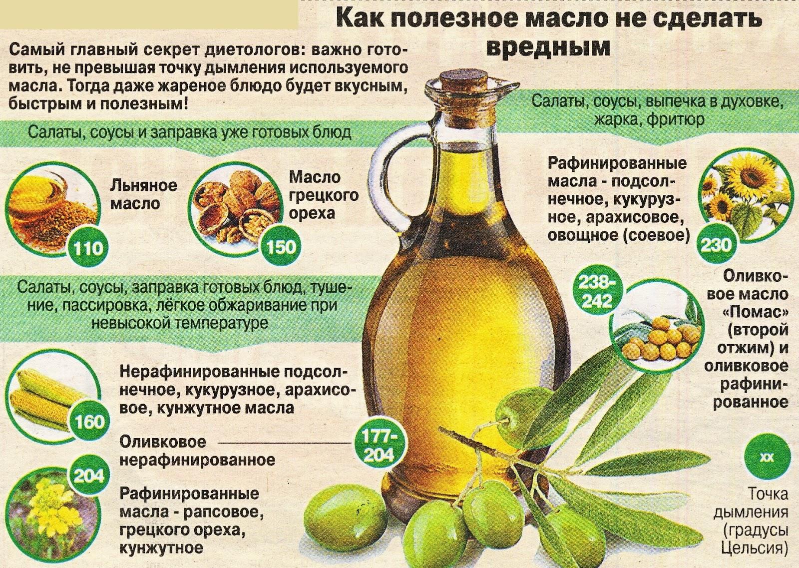 Льняное масло - состав, применение 60