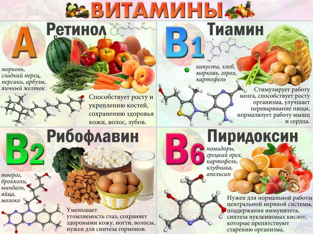 Витамины для женщин после 50 лет:-как выбрать