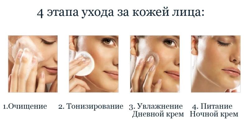 как ухаживать за кожей лица женщине после 30 -4 этапа