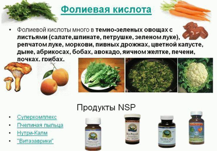 Витамины для беременных рейтинг лучших