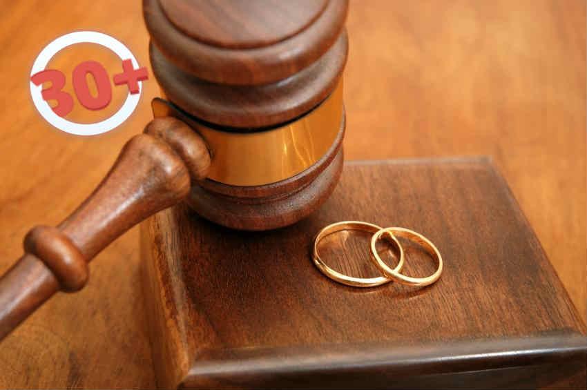 Развод что нужно для развода